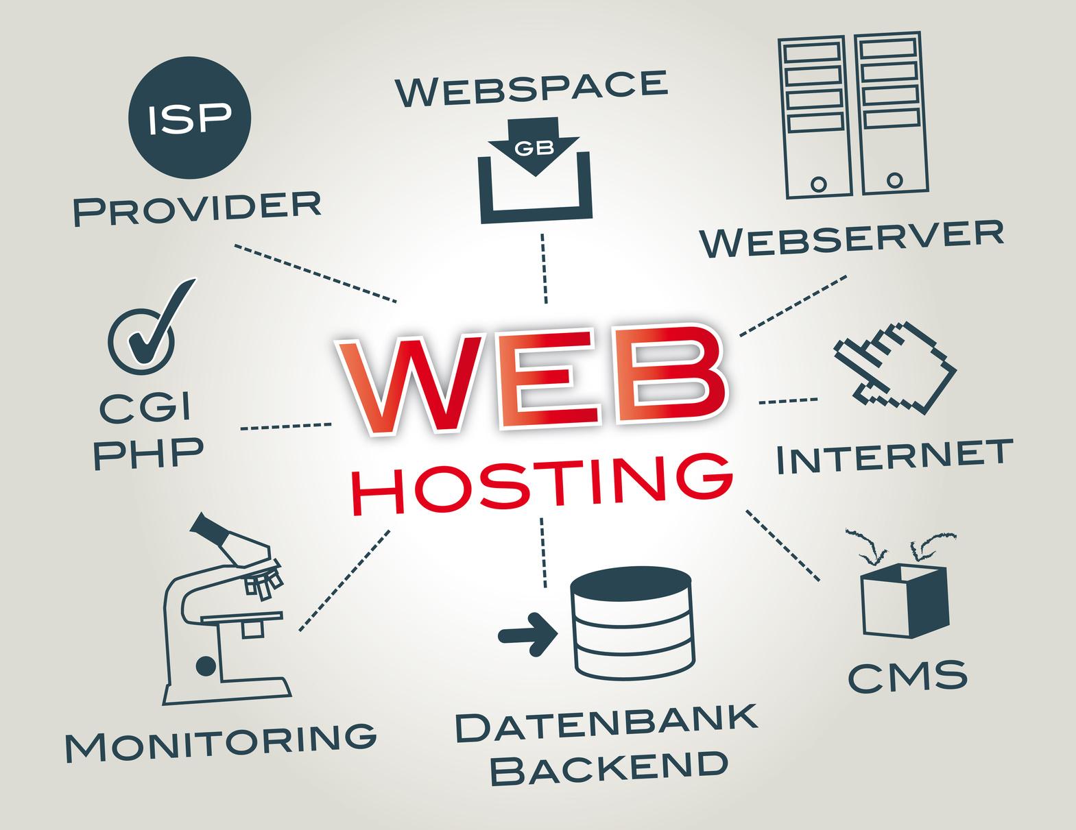 Hosting - fresch-webdesign
