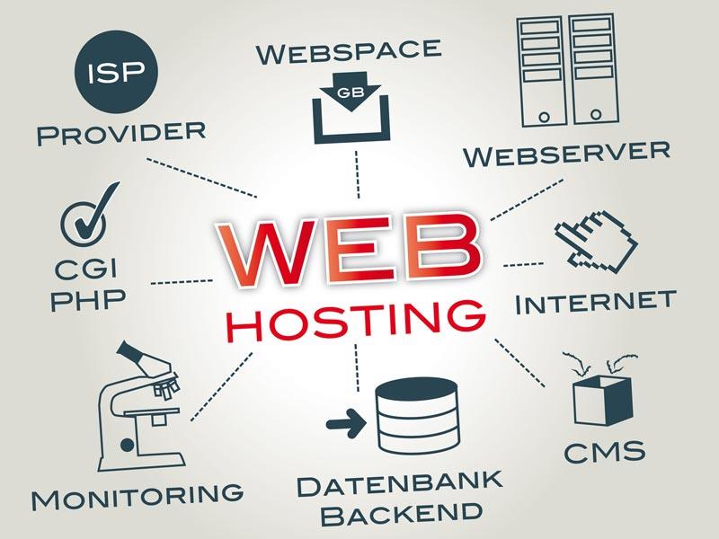 Hosting bei fresch-webdesign